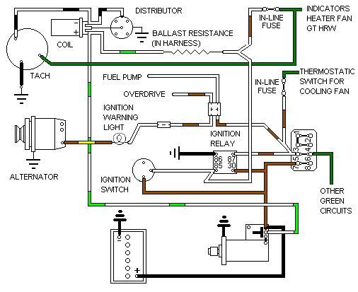 [DIAGRAM] 1968 Mgb Wiring Diagram FULL Version HD Quality