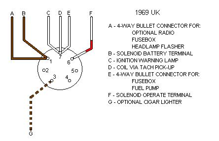 fuse box diagram also wiring as well 1974 mgb starter wiring diagram