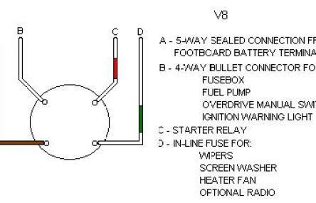 4 wire ignition wiring  wiring diagram wavecentralb