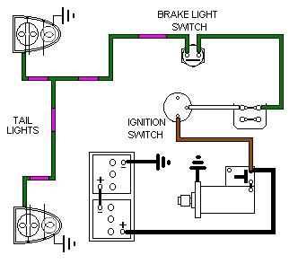 car led light wiring diagram kubota diesel ignition switch first stop diagramwiring for rear tail lights schemawiring