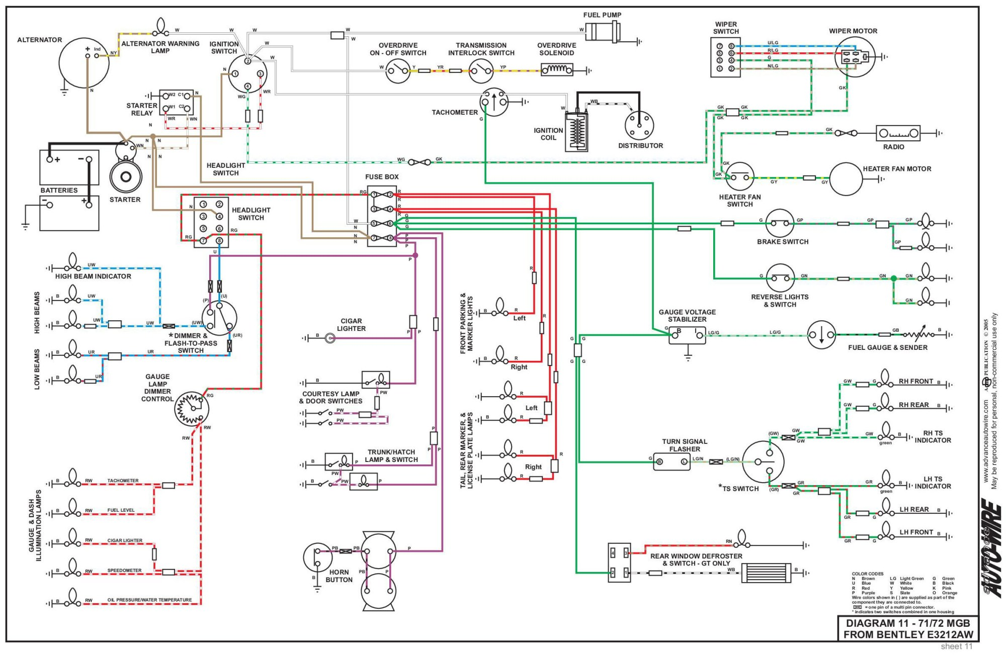 hight resolution of electrical system 72 mgb wiring diagram