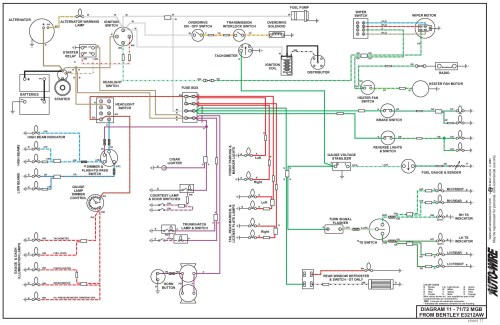 small resolution of electrical system 72 mgb wiring diagram