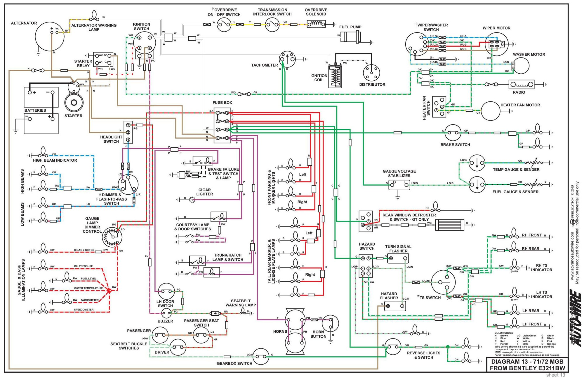 hight resolution of electrical system mgb headlight wiring diagram