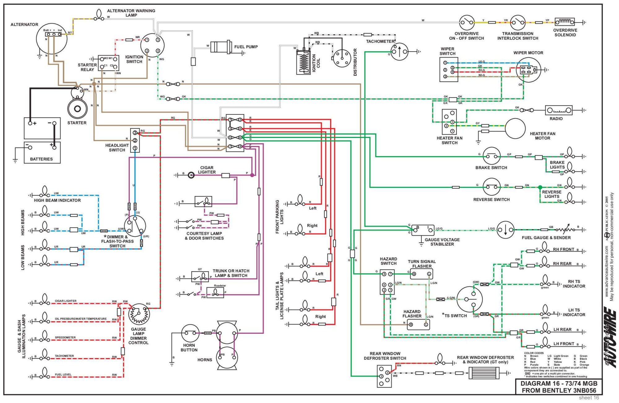 hight resolution of 1977 mgb fuse box diagram wiring schematic
