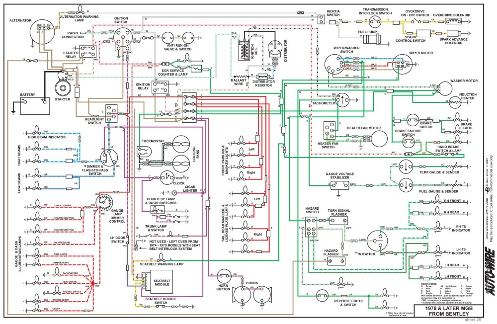 medium resolution of mgb electrical diagrams wiring diagram post mgb transmission wiring