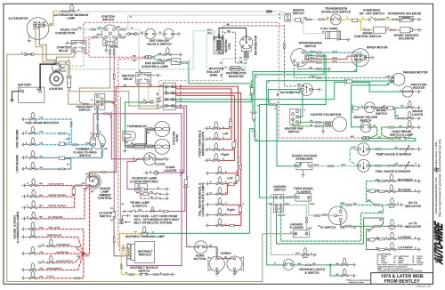 small resolution of 1978 mgb wiring diagram