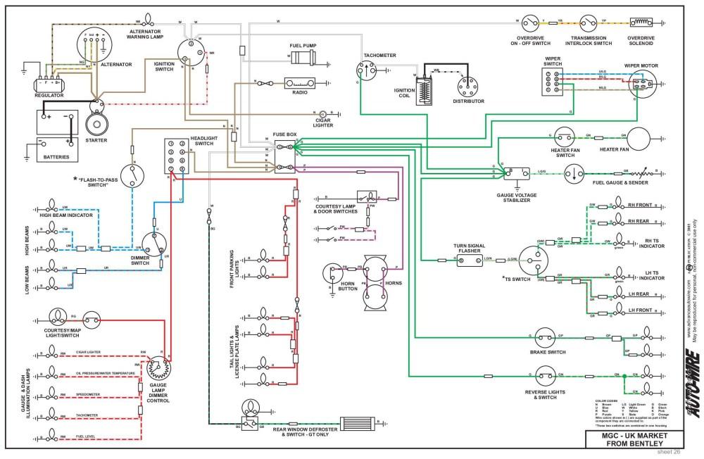 medium resolution of 1978 mgb fan relay wiring diagram 11 1 reis welt de u2022electrical system rh mgb
