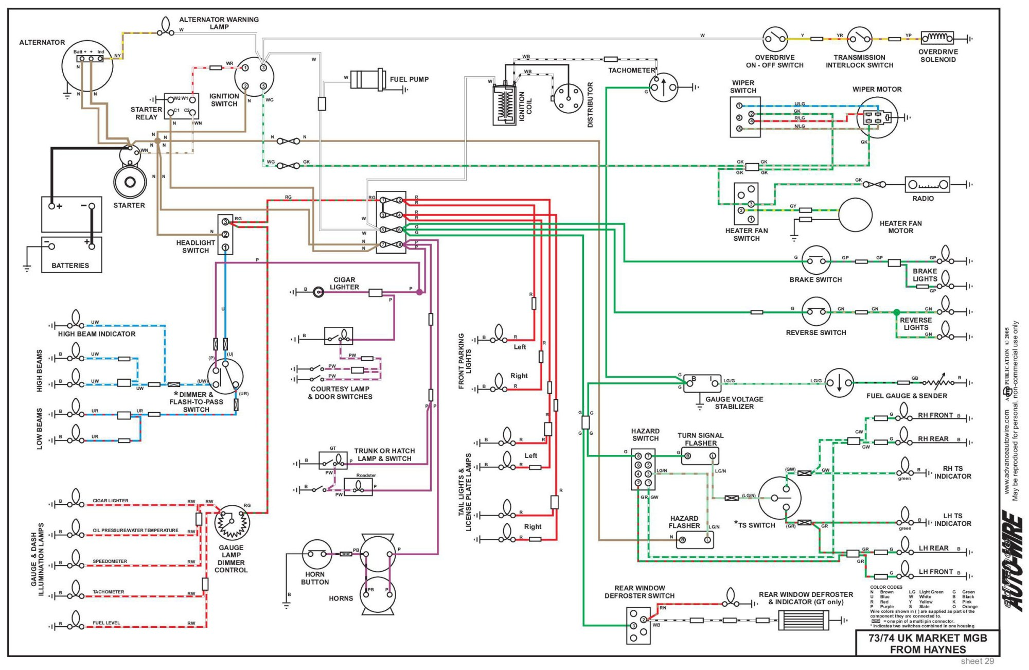 hight resolution of electrical system 73 74 uk market mgb