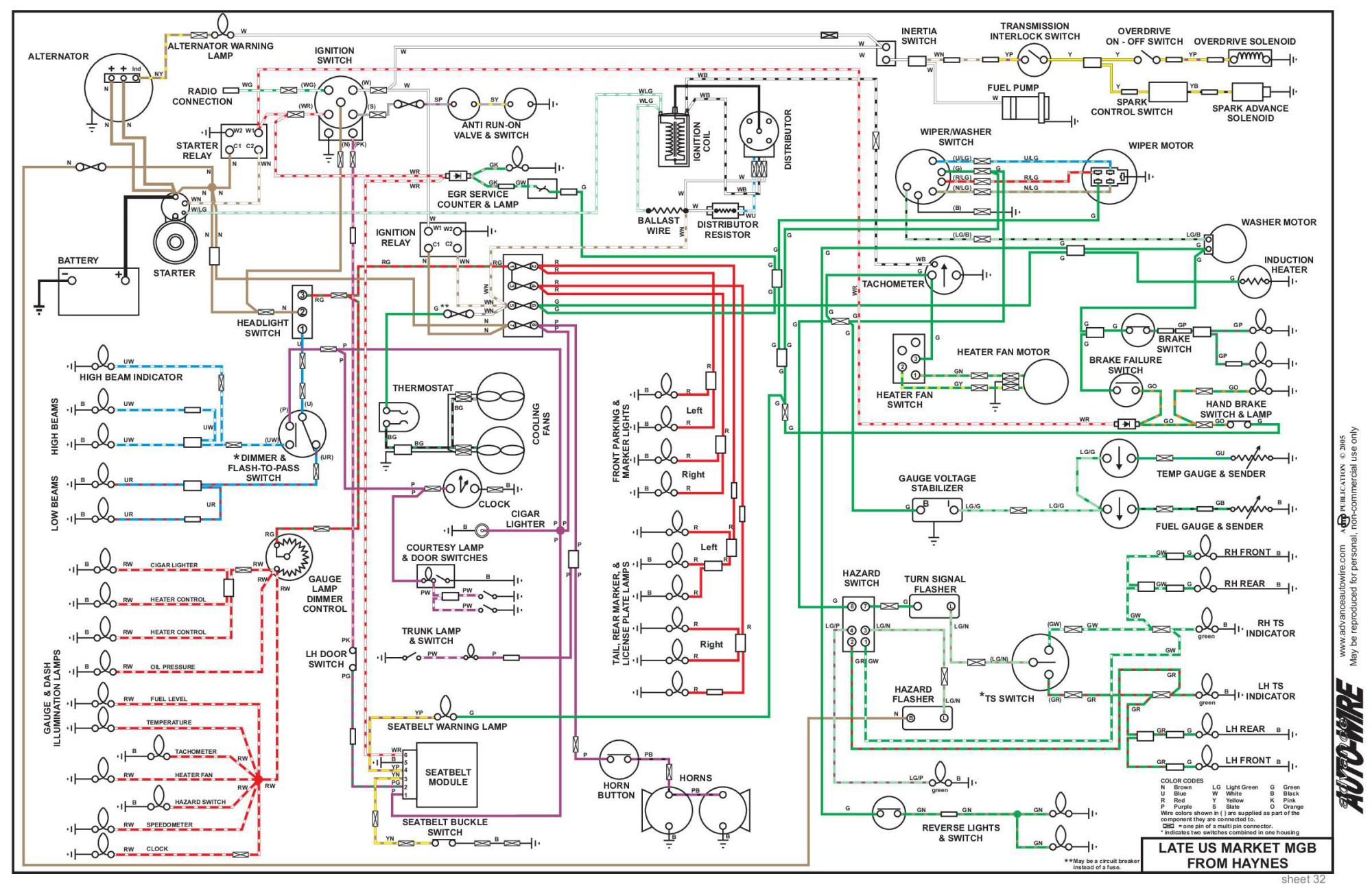 hight resolution of mg mgb fuse box wiring diagram detailed fuse wiring diagram mgb fuse diagram