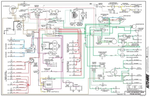 small resolution of mg mgb fuse box wiring diagram detailed fuse wiring diagram mgb fuse diagram