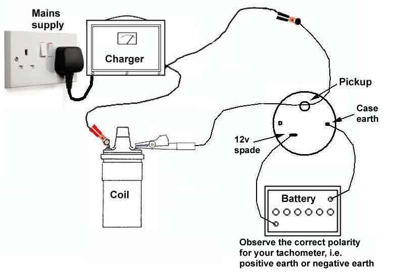 Testing a Tachometer