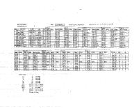 2011-05-29-motorkhana-ringwood-results
