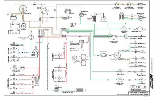 mgb wiring diagram mgb wiring diagrams mgb wiring diagram