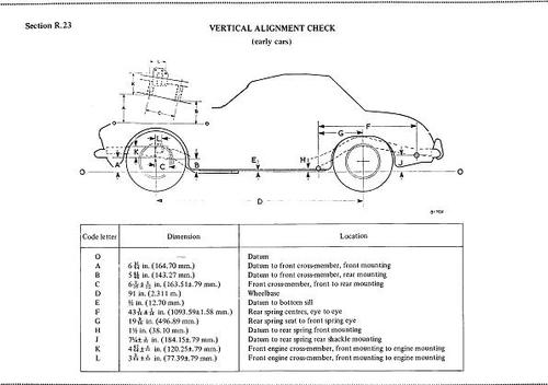 Basic dimensions of the MGB body shell : MGB & GT Forum