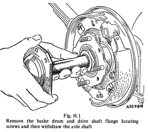 rear hub wheel bearing/oil seals?? : MGB & GT Forum : MG