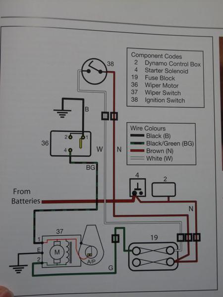 IMG_1772?resize\\\\\\\=450%2C600 wiring diagram 1973 mgb gt 1978 mgb wiring diagram, 1974 mgb 1973 mgb gt wiring diagram at mifinder.co