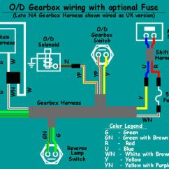 Gear Vendors Overdrive Wiring Diagram 1995 Honda Civic Radio : Mgb & Gt Forum Mg Experience Forums The