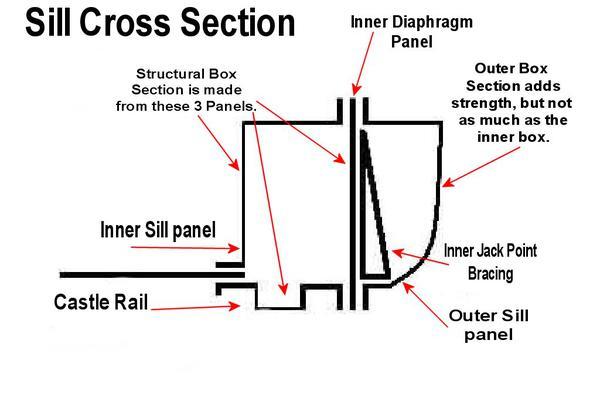 Mgb Rocker Panel Diagram : 24 Wiring Diagram Images