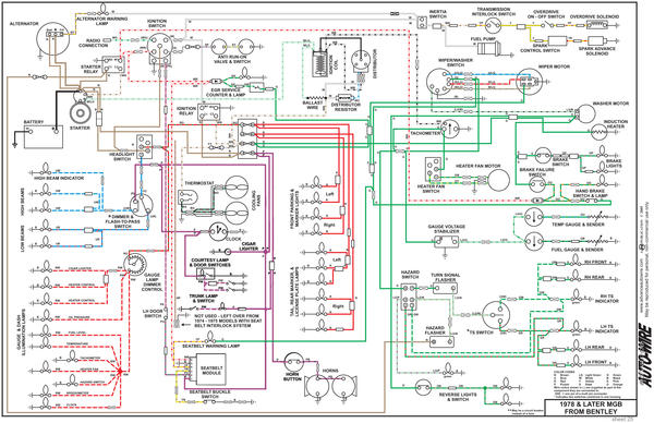 1966 mgb wiring diagram experts of wiring diagram u2022 rh evilcloud co uk Trailer Wiring Harness Diagram Trailer Wiring Harness Diagram
