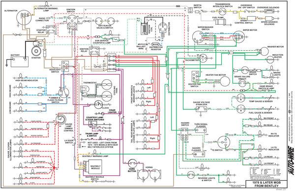 mgb wiring diagram 1972 - wiring diagram, Wiring diagram