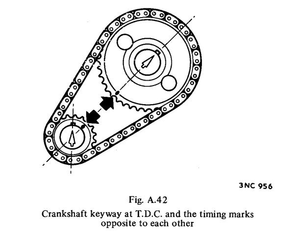 Timing gear alignment marks : MGB & GT Forum : MG