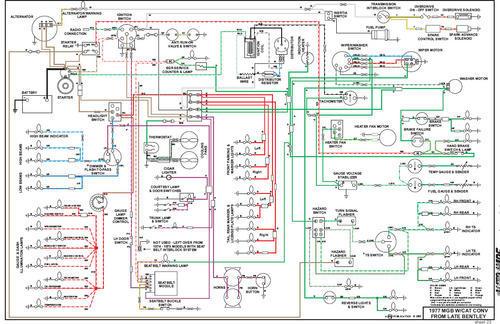 1969 mgb wiring diagram