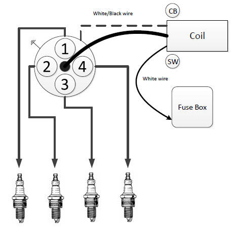 Positive Earth Ignition wiring question : MGB & GT Forum