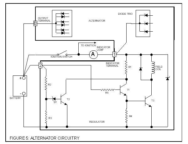Mgb Lucas Alternator Wiring Diagram. Ford Hei Distributor Wiring ...