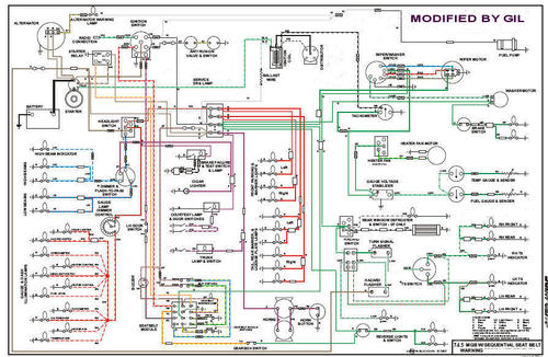 mgb wiring diagram mgb automotive wiring diagram