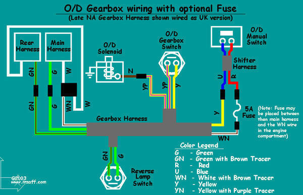 Mgb Starter Wiring Diagram What If Relay To 7 Fuse Page 2 Mgb Amp Gt Forum Mg