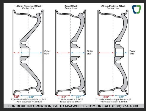 Sebring Wheels (Page 2) : MGB & GT Forum : MG Experience