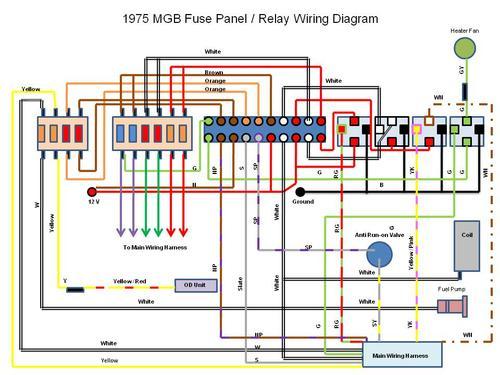 1955 mg wiring diagram international 454 tractor mgb fuse box 1975 great installation of u20221975