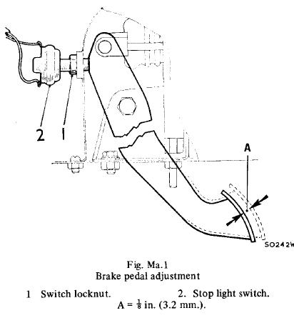 Question on brake light switch adjustment : MGB & GT Forum