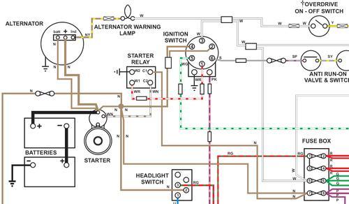 mgb wiring diagram symbol mgb wiring diagram mgb automotive wiring diagram 1976 mg