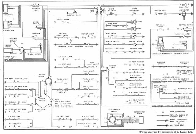 lucas wiper motor wiring diagram