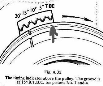Timing for dummies. : MG Midget Forum : MG Experience