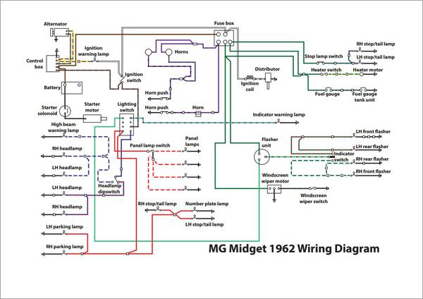 74 mg midget wiring diagram mg midget thermostat wiring