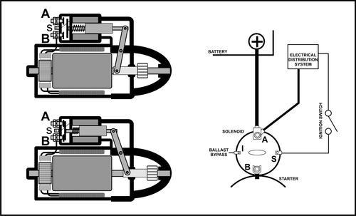 12 Volt Starter Solenoid Wiring Diagram GM. GMC. Schematic