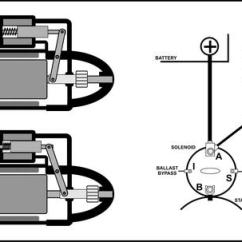 Gm Starter Relay Wiring Diagram How To Do A Stem And Leaf 060 Awosurk De Motor Auto Electrical Rh 178 128 22 10 Dsl Dyn Forthnet Gr Solenoid