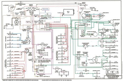 1977 mgb wiring diagram wiring diagram information rh oscargp net MGB Overdrive Wiring 1978 MGB Wiring Harness