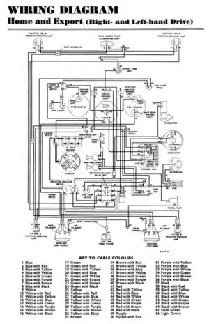 MG TF wiring diagram? : TSeries & Prewar Forum : MG