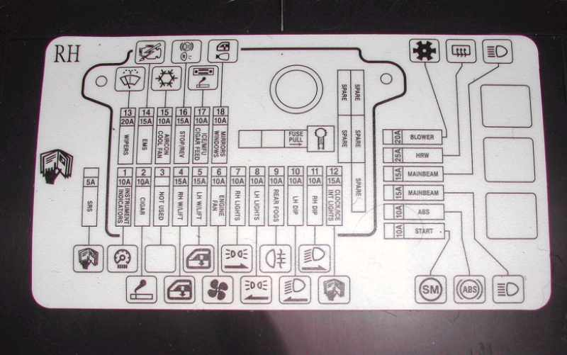 Fuse Box Diagram For Mg Zr
