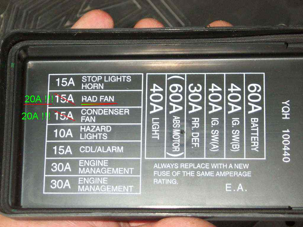 mg tf horn wiring diagram metra 70 1761 mgf fuse box location 21 images