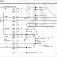 Mg Tf Horn Wiring Diagram 1979 Trans Am Dash Mgf Schaltbilder Inhalt Diagrams Of The Rover