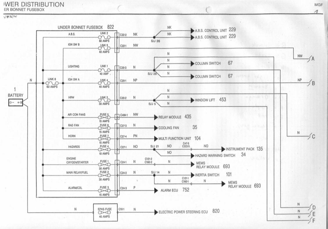 rover 25 wiring diagram alpine type r 12 4 ohm fuse box on manual e books for libraryfuse