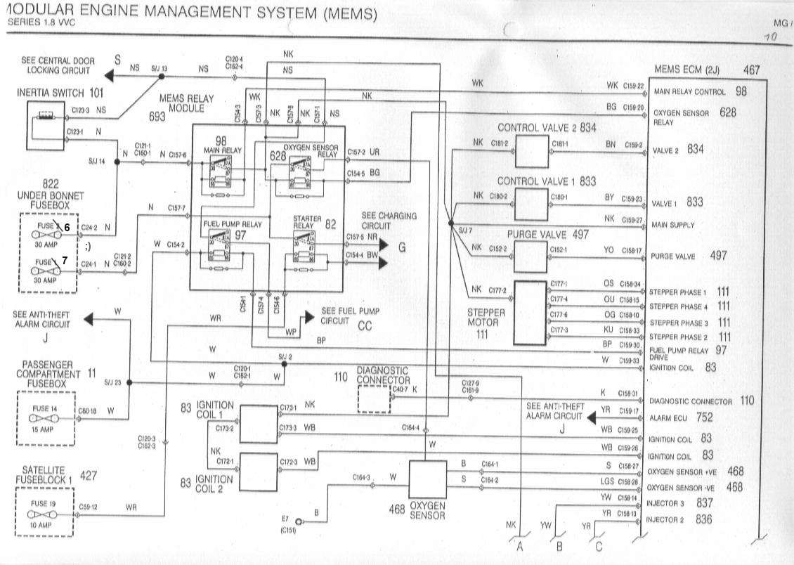 mg tf horn wiring diagram 2003 ford f150 speaker mgf schaltbilder inhalt diagrams of the rover
