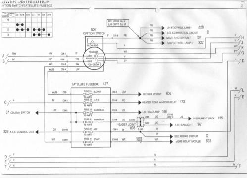 small resolution of rover 75 fuse box problem
