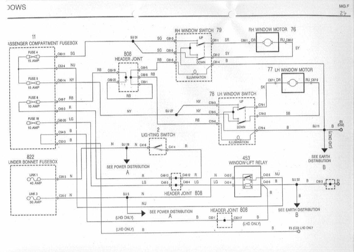 hight resolution of commonality for both is limited to 30a fuse and the window lift relay check and see if you have 12v on the fuse if not you may have a problem with fusebox