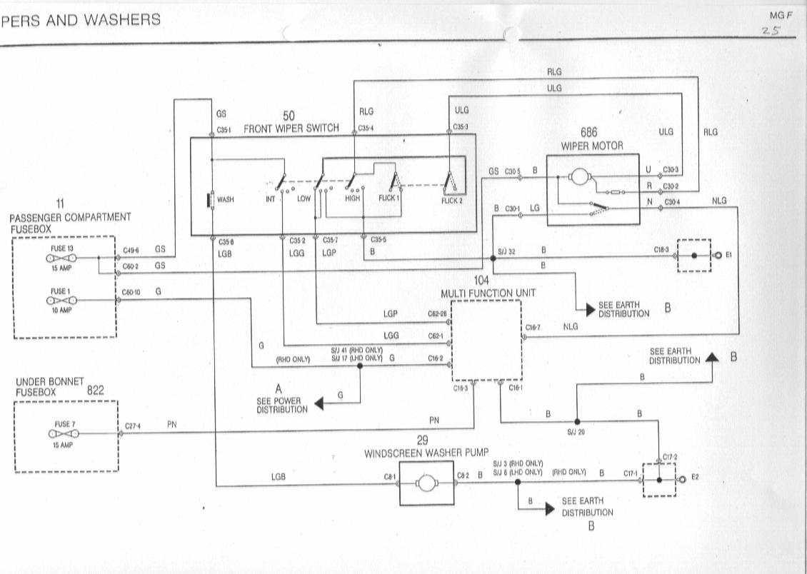 Rover 25 Wiper Wiring Diagram Archive Of Automotive Mgf Motor Starting Know About U2022 Rh Prezzy Co