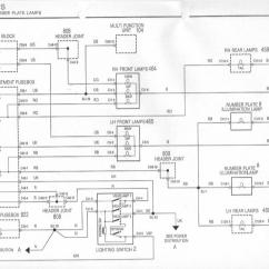 Mg Tf Horn Wiring Diagram Free Diagrams Toyota Yaris Fuse Box Location Get Image